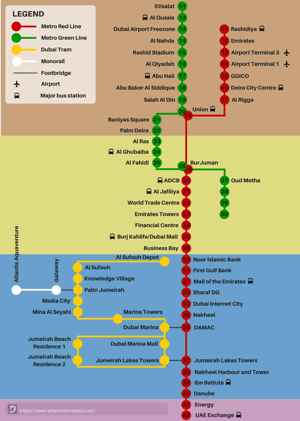 Transportes nos Emirados Árabes Unidos