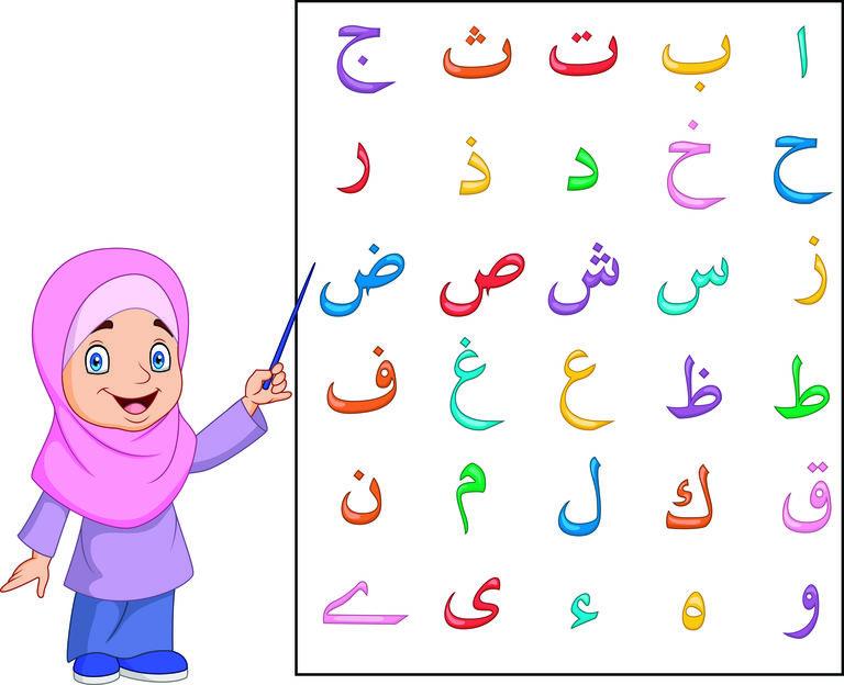 Aprender o alfabeto arabe